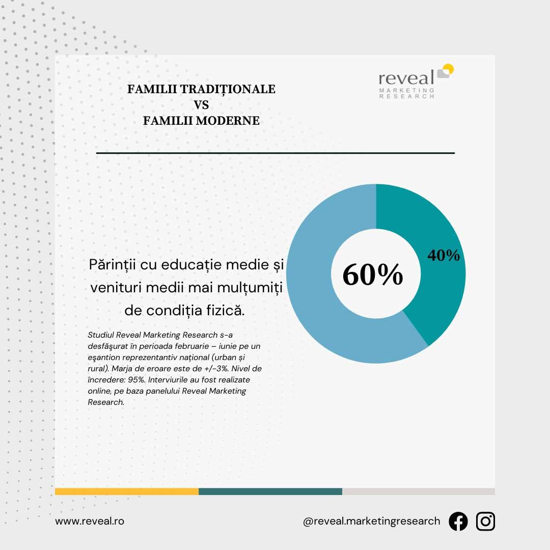 Educația părinților și nivelul de satisfacție financiară